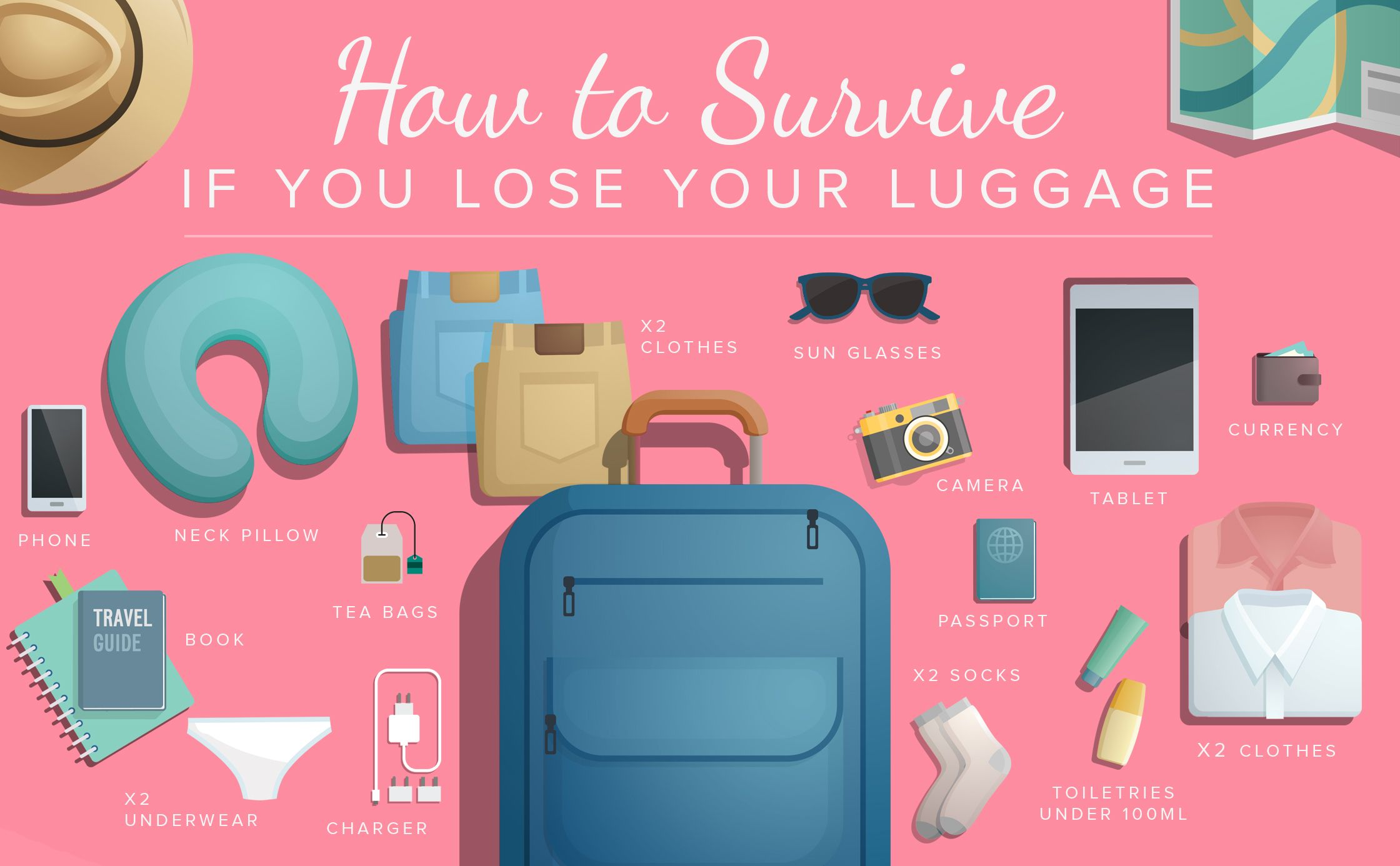 How to get your lost luggage back